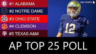 AP Poll: Top 25 College Football Rankings – New #1 Team & 2020 Heisman Trophy Race Ft. Justin Fields