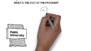 National vs Regional Accreditation, Selecting the Right College or University